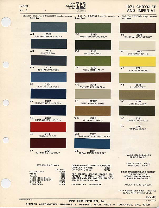 Car Paint Colours Chart Australia